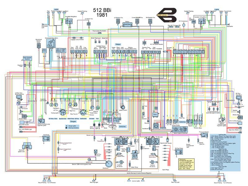 e512BBI_1981 wiring diagrams 308 365 400i 512 ferrari 400i wiring diagram at edmiracle.co