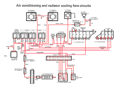 eCooling wiring diagrams 308 365 400i 512 ferrari 400i wiring diagram at bayanpartner.co